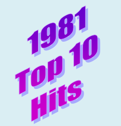 1981 Top-Ten Hits